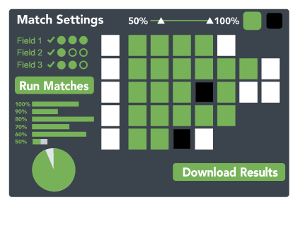 Data Matching Dashboard The Match2Lists Visualiser